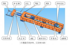 风电锚栓卧式拉力试验机